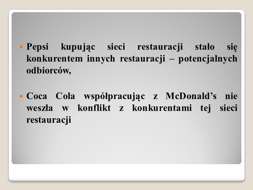 Pepsi kupując sieci restauracji stało się konkurentem innych restauracji – potencjalnych odbiorców, Coca Cola współpracując z McDonald's nie weszła w konflikt z konkurentami tej sieci restauracji