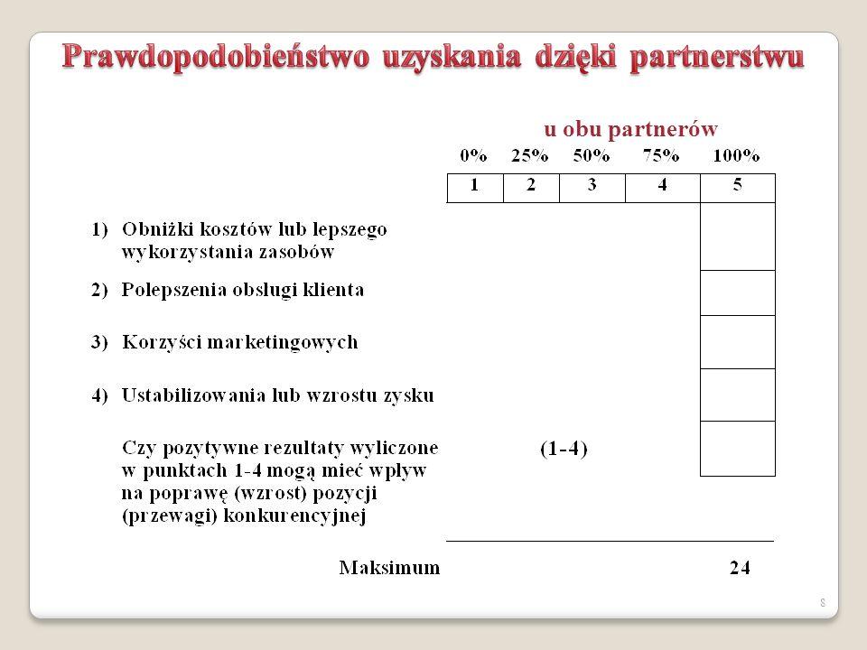 9 ad 1)  koszty transportu, manipulacji, opakowań  koszty informacji  koszty produkcji specjalizacja sprzętu i procesów (McDonald's i regionalni dystrybutorzy) ad 2)  Partnerstwo producenta z operatorem logistycznym specjalizacja sprzętu i procesów (Whirpool - ERX)