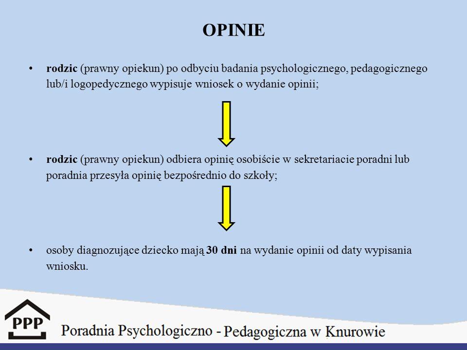 OPINIE rodzic (prawny opiekun) po odbyciu badania psychologicznego, pedagogicznego lub/i logopedycznego wypisuje wniosek o wydanie opinii; rodzic (pra