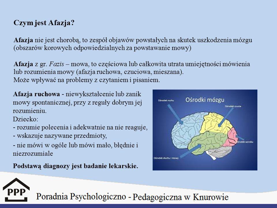 Czym jest Afazja? Afazja nie jest chorobą, to zespół objawów powstałych na skutek uszkodzenia mózgu (obszarów korowych odpowiedzialnych za powstawanie
