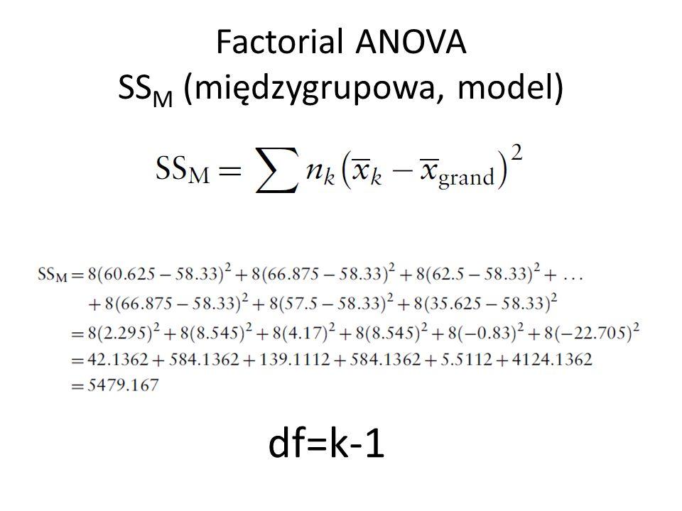 df=k-1