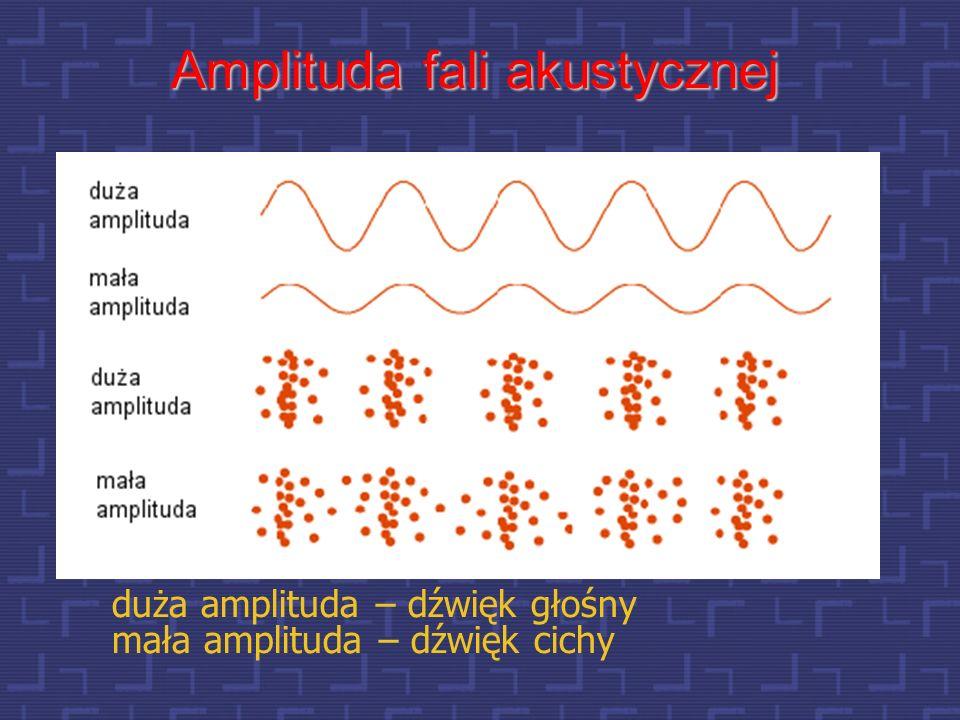 Ciśnienie akustyczne Mierząc ciśnienie w określonym punkcie pola akustycznego otrzymamy przebieg jego zmian w czasie: Fala akustyczna zagęszczenie czą
