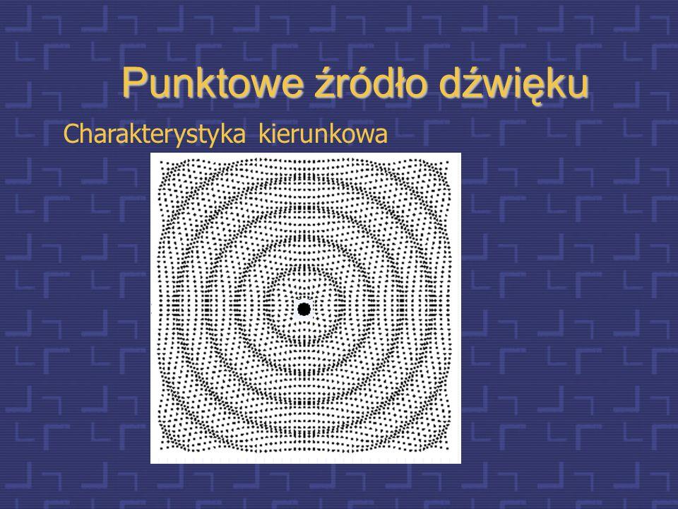 Podstawowe własności źródeł dźwięku Źródłem wszelkiego dźwięku są układy materialne wykonujące ruchy drgające. By dźwięk był słyszalny częstotliwość d