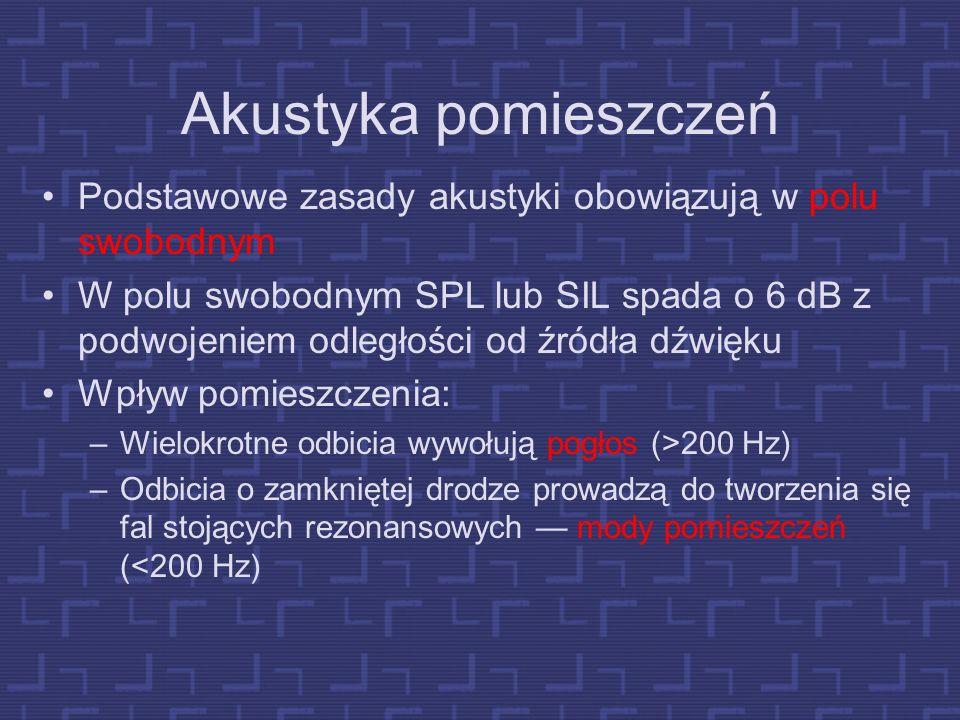 Docelowe czasy pogłosu http://www.ada-noisesolutions.com/ansi.htm
