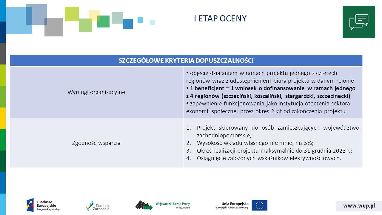 www.wup.pl I ETAP OCENY SZCZEGÓŁOWE KRYTERIA DOPUSZCZALNOŚCI Wymogi organizacyjne objęcie działaniem w ramach projektu jednego z czterech regionów wra
