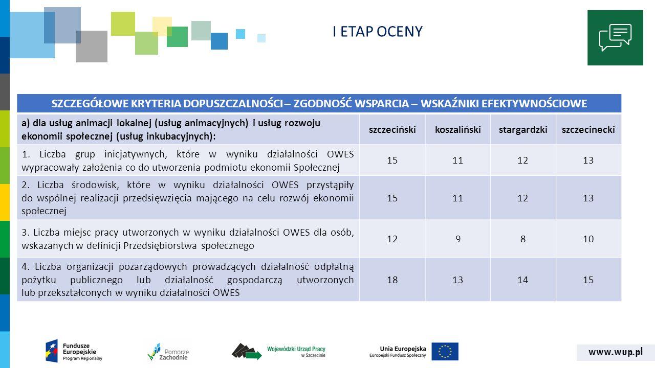 www.wup.pl I ETAP OCENY SZCZEGÓŁOWE KRYTERIA DOPUSZCZALNOŚCI – ZGODNOŚĆ WSPARCIA – WSKAŹNIKI EFEKTYWNOŚCIOWE a) dla usług animacji lokalnej (usług ani