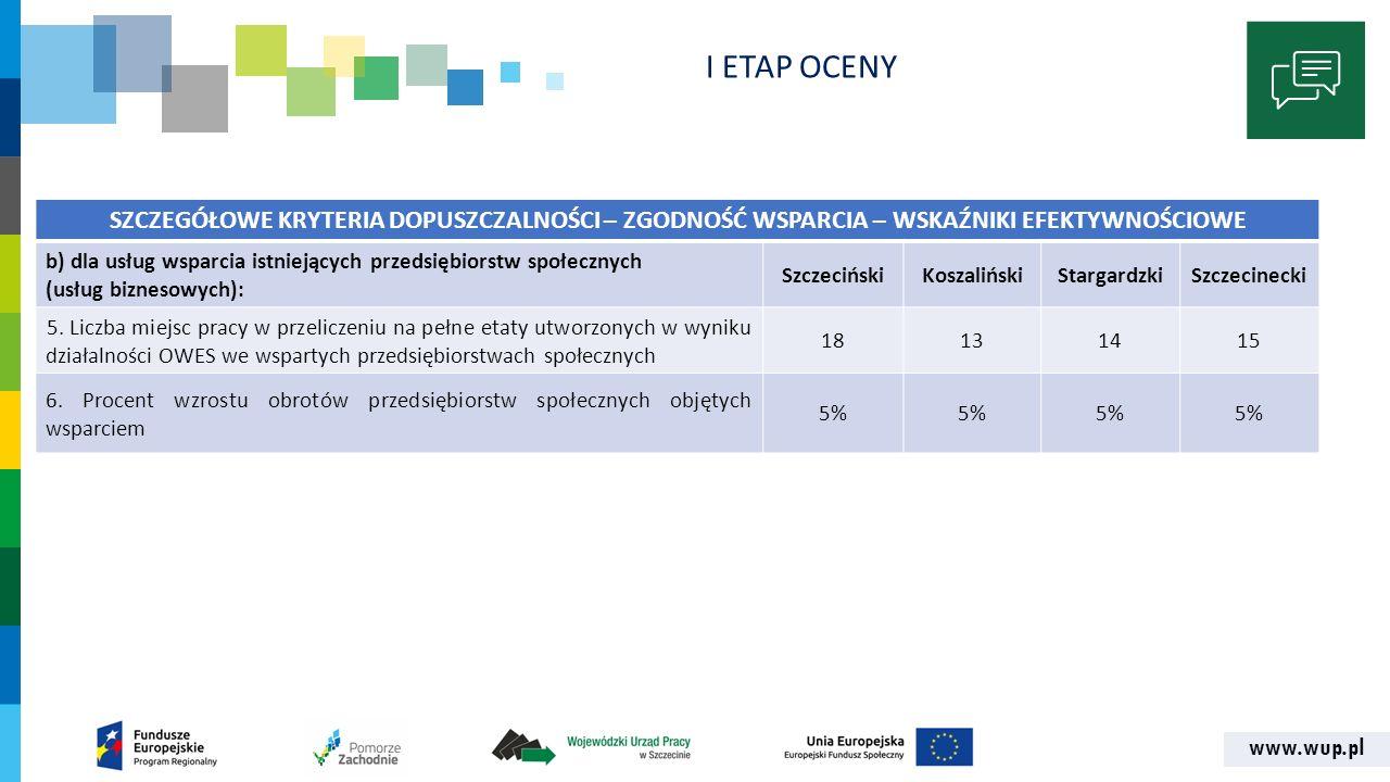 www.wup.pl I ETAP OCENY SZCZEGÓŁOWE KRYTERIA DOPUSZCZALNOŚCI – ZGODNOŚĆ WSPARCIA – WSKAŹNIKI EFEKTYWNOŚCIOWE b) dla usług wsparcia istniejących przeds