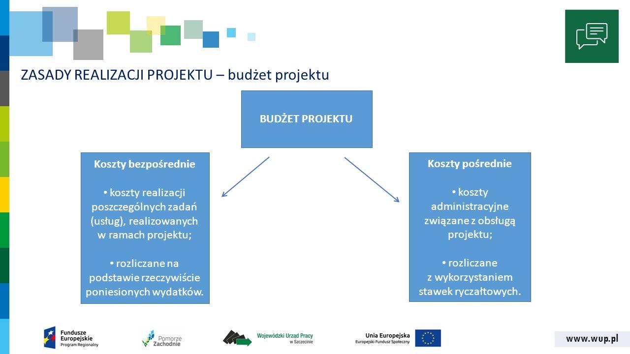 www.wup.pl ZASADY REALIZACJI PROJEKTU – budżet projektu BUDŻET PROJEKTU Koszty bezpośrednie koszty realizacji poszczególnych zadań (usług), realizowan