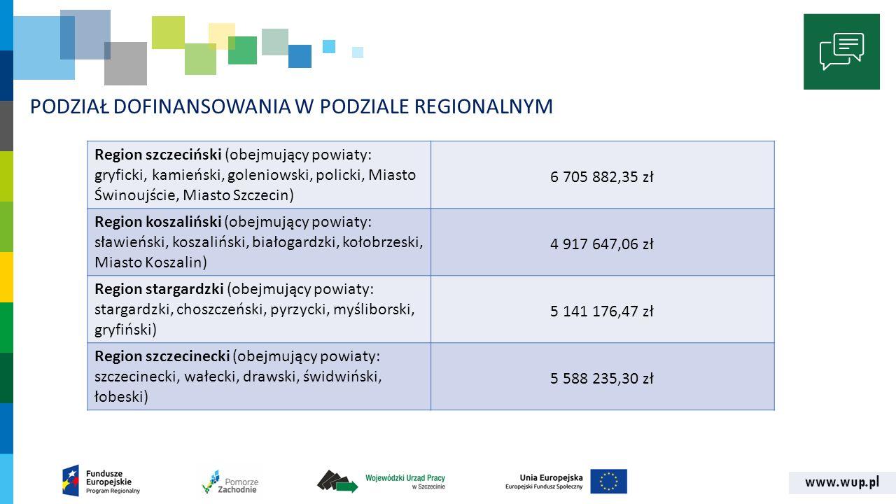 www.wup.pl PODZIAŁ DOFINANSOWANIA W PODZIALE REGIONALNYM Region szczeciński (obejmujący powiaty: gryficki, kamieński, goleniowski, policki, Miasto Świ