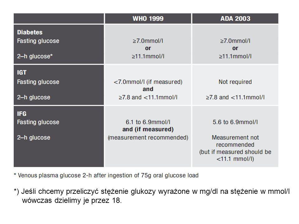 Graniczne wartości stężenia glukozy w osoczu krwi (wg ADA) 140 mg/dl < OGTT (2h) < 200 mg/dl 7,7 mmol/l < OGTT (2h) < 11,1 mmol/l Nieprawidłowa tolera