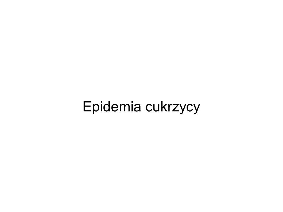 Epidemia cukrzycy