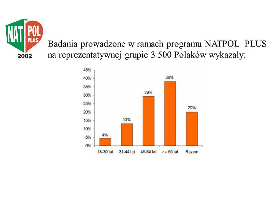 Badania prowadzone w ramach programu NATPOL PLUS na reprezentatywnej grupie 3 500 Polaków wykazały: Częstość występowania zespołu metabolicznego rośni