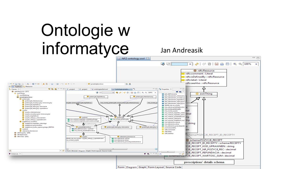 Ontologie w informatyce Jan Andreasik