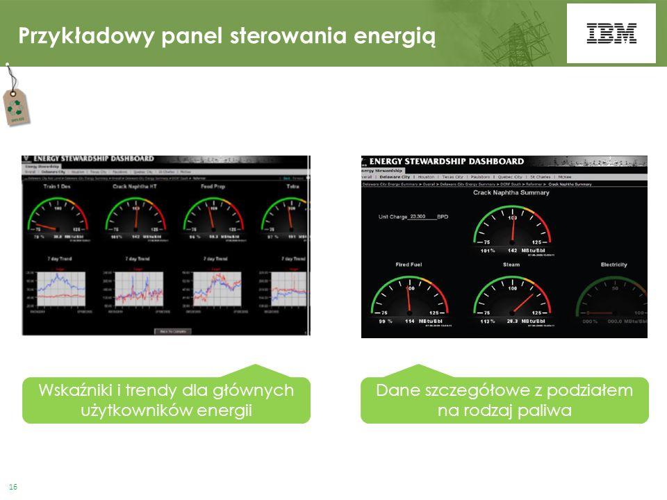 Przykładowy panel sterowania energią Wskaźniki i trendy dla głównych użytkowników energii Dane szczegółowe z podziałem na rodzaj paliwa 16