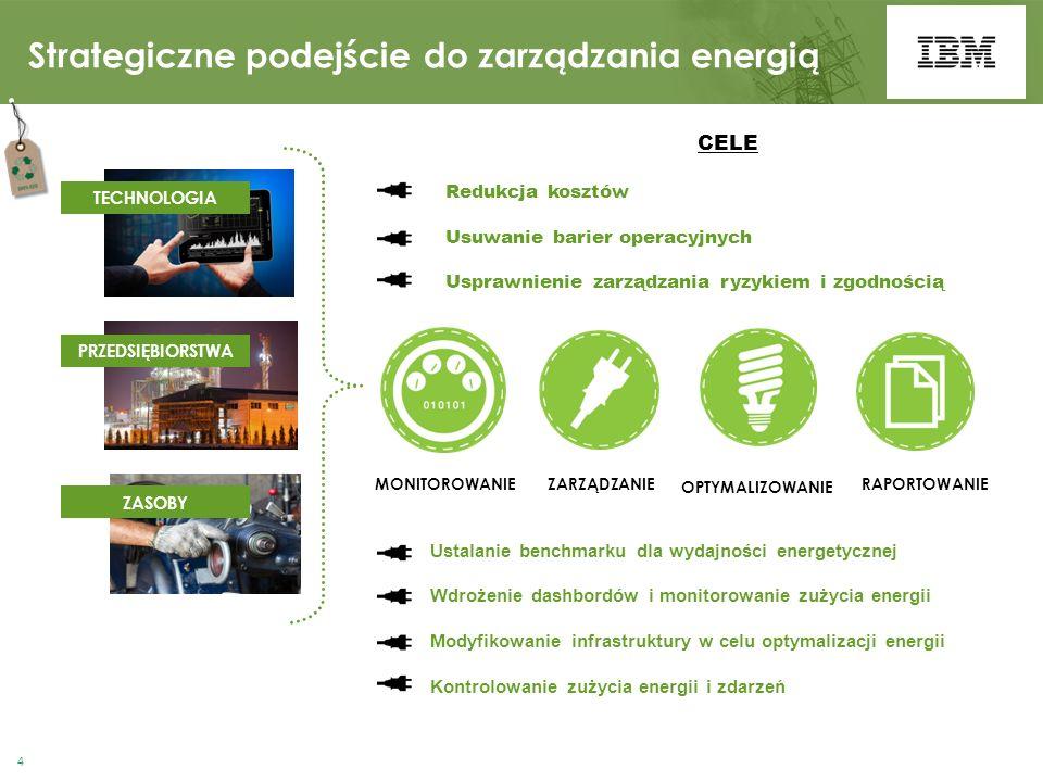 TECHNOLOGIA ZASOBY ZARZĄDZANIE OPTYMALIZOWANIE MONITOROWANIERAPORTOWANIE PRZEDSIĘBIORSTWA CELE Redukcja kosztów Usuwanie barier operacyjnych Usprawnienie zarządzania ryzykiem i zgodnością Ustalanie benchmarku dla wydajności energetycznej Wdrożenie dashbordów i monitorowanie zużycia energii Modyfikowanie infrastruktury w celu optymalizacji energii Kontrolowanie zużycia energii i zdarzeń Strategiczne podejście do zarządzania energią 4