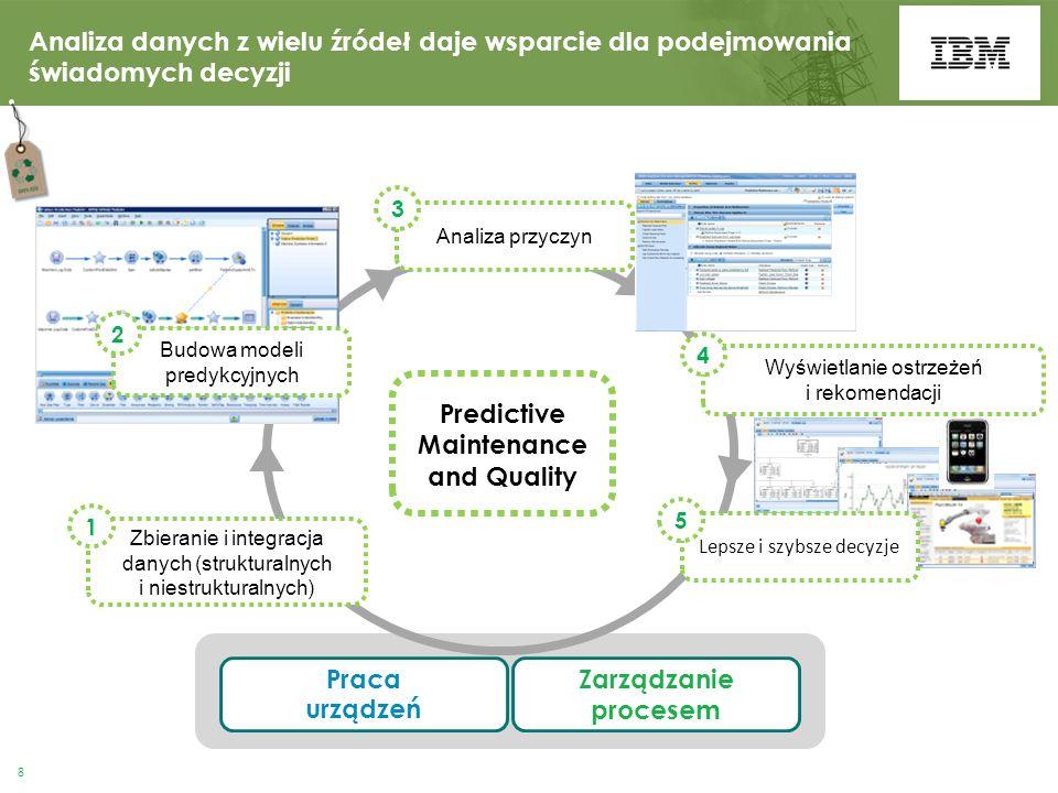 Analiza danych z wielu źródeł daje wsparcie dla podejmowania świadomych decyzji 8 Asset Maintenance Praca urządzeń Zarządzanie procesem Zbieranie i integracja danych (strukturalnych i niestrukturalnych) 1 Budowa modeli predykcyjnych 2 Analiza przyczyn 3 Wyświetlanie ostrzeżeń i rekomendacji Lepsze i szybsze decyzje 5 4 Predictive Maintenance and Quality