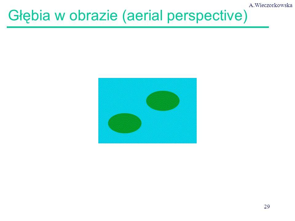 A.Wieczorkowska 29 Głębia w obrazie (aerial perspective)