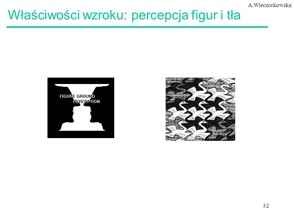 A.Wieczorkowska 32 Właściwości wzroku: percepcja figur i tła