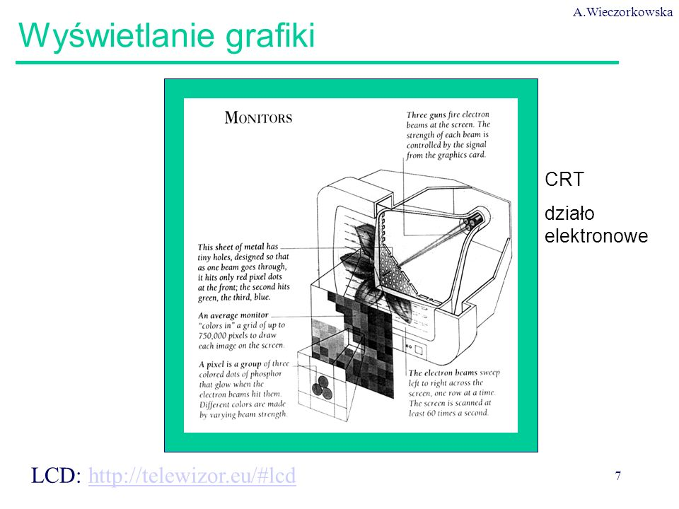 A.Wieczorkowska 8 Sumowanie przestrzenne http://psych.hanover.edu/Krantz/art/index.html