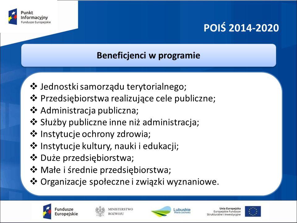 POIŚ 2014-2020  Jednostki samorządu terytorialnego;  Przedsiębiorstwa realizujące cele publiczne;  Administracja publiczna;  Służby publiczne inne niż administracja;  Instytucje ochrony zdrowia;  Instytucje kultury, nauki i edukacji;  Duże przedsiębiorstwa;  Małe i średnie przedsiębiorstwa;  Organizacje społeczne i związki wyznaniowe.