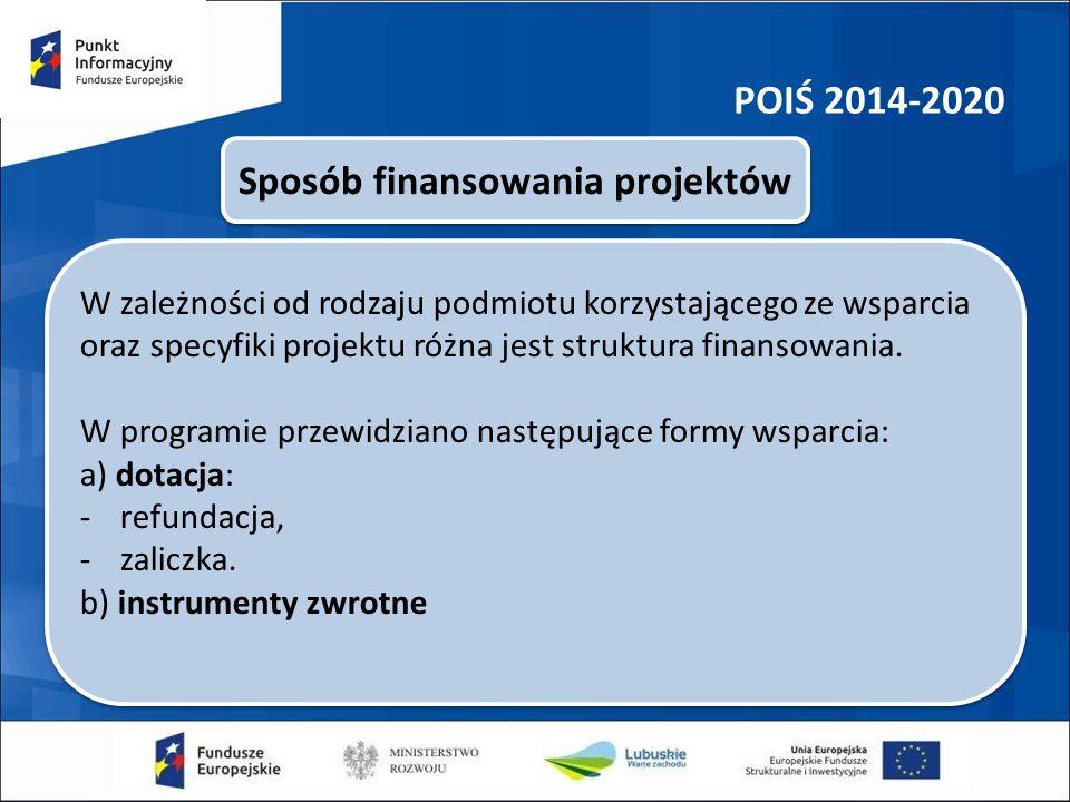 POIŚ 2014-2020 W zależności od rodzaju podmiotu korzystającego ze wsparcia oraz specyfiki projektu różna jest struktura finansowania. W programie prze