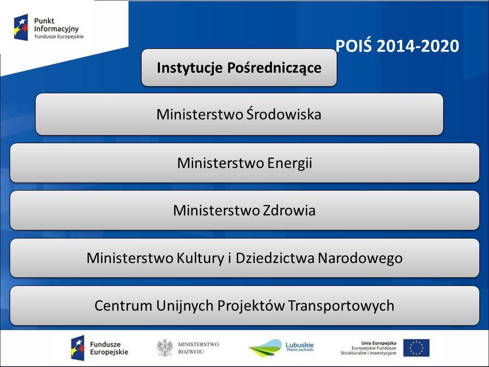 POIŚ 2014-2020 Instytucje Pośredniczące Ministerstwo Środowiska Ministerstwo Energii Ministerstwo Zdrowia Ministerstwo Kultury i Dziedzictwa Narodowego Centrum Unijnych Projektów Transportowych