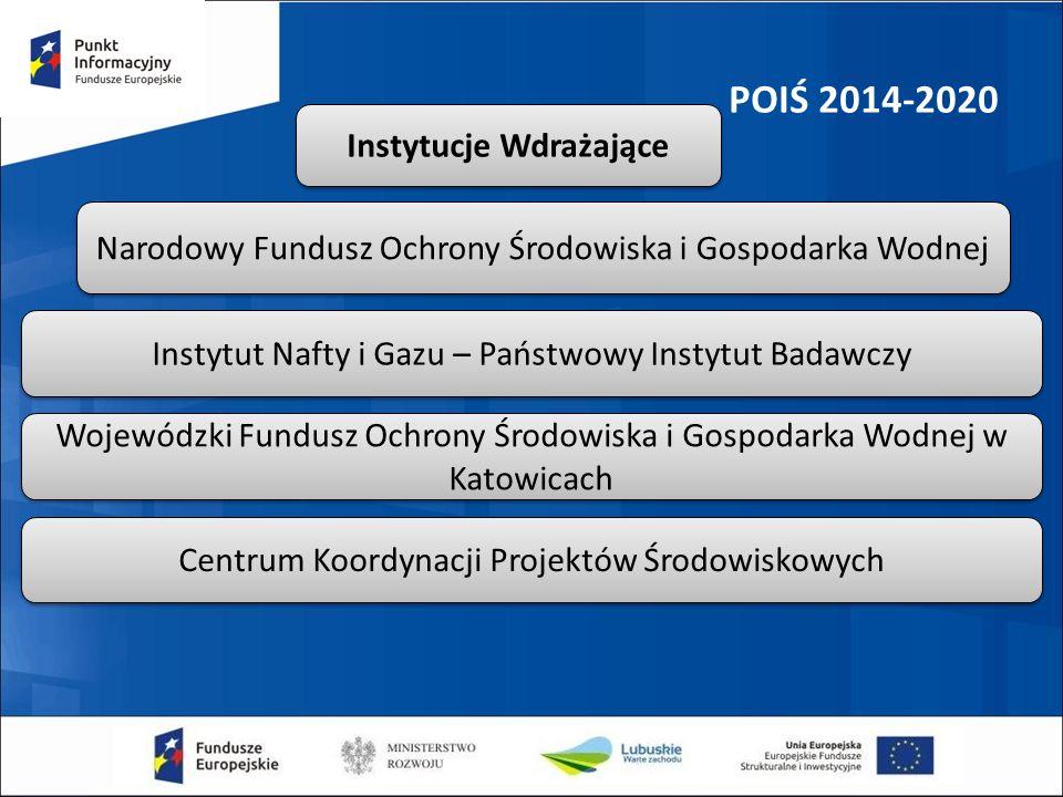 POIŚ 2014-2020 Instytucje Wdrażające Narodowy Fundusz Ochrony Środowiska i Gospodarka Wodnej Instytut Nafty i Gazu – Państwowy Instytut Badawczy Wojew