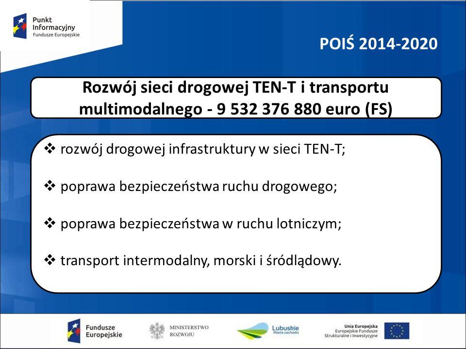 POIŚ 2014-2020  rozwój drogowej infrastruktury w sieci TEN-T;  poprawa bezpieczeństwa ruchu drogowego;  poprawa bezpieczeństwa w ruchu lotniczym;  transport intermodalny, morski i śródlądowy.