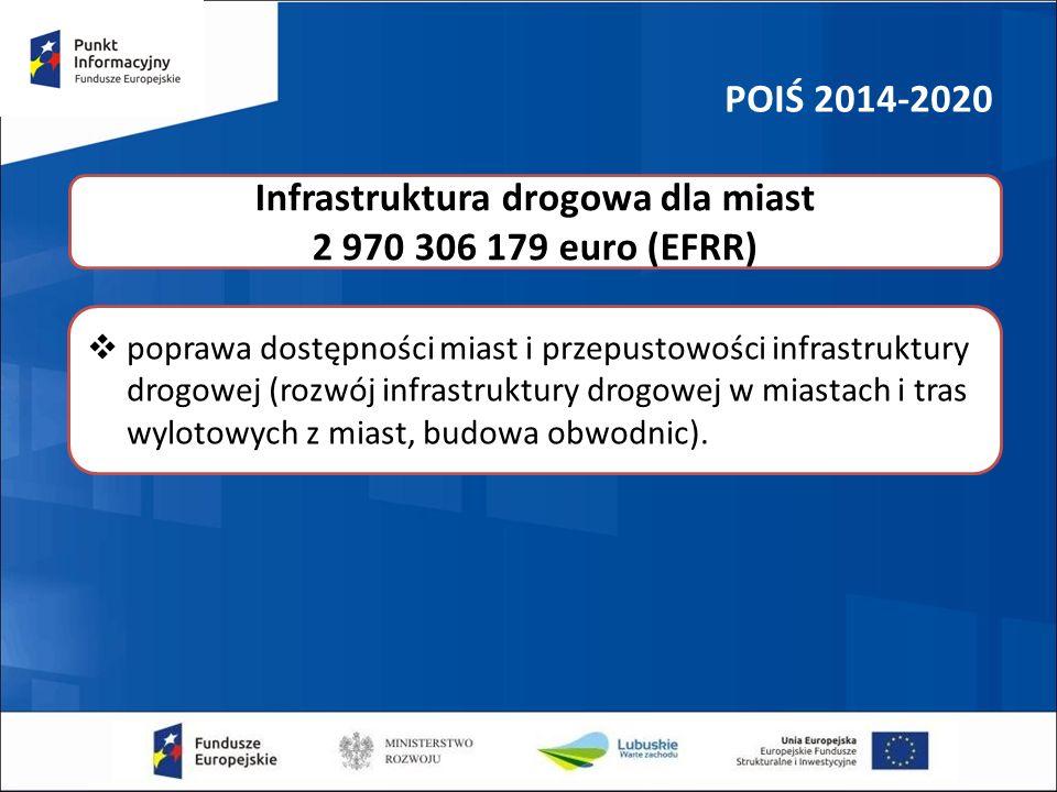 POIŚ 2014-2020  poprawa dostępności miast i przepustowości infrastruktury drogowej (rozwój infrastruktury drogowej w miastach i tras wylotowych z miast, budowa obwodnic).