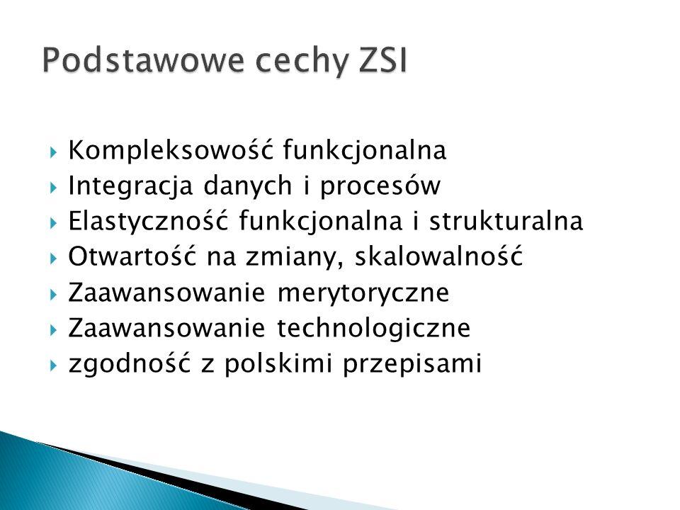  Kompleksowość funkcjonalna  Integracja danych i procesów  Elastyczność funkcjonalna i strukturalna  Otwartość na zmiany, skalowalność  Zaawansowanie merytoryczne  Zaawansowanie technologiczne  zgodność z polskimi przepisami