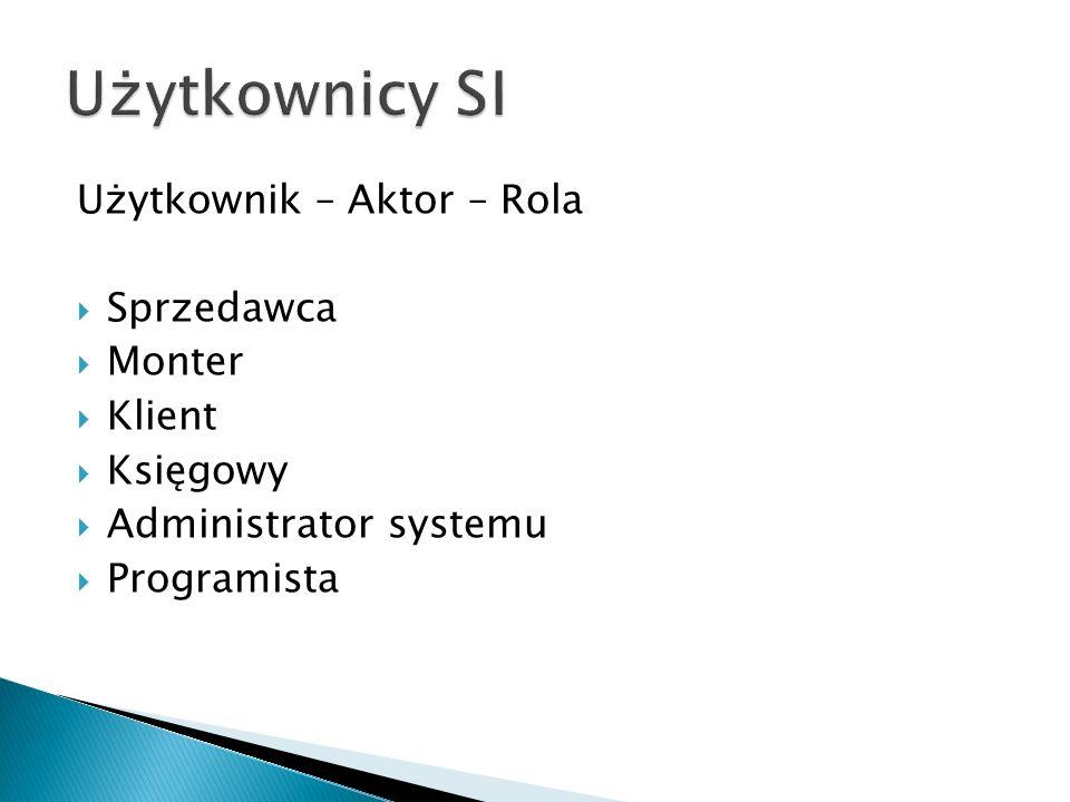 Użytkownik – Aktor – Rola  Sprzedawca  Monter  Klient  Księgowy  Administrator systemu  Programista
