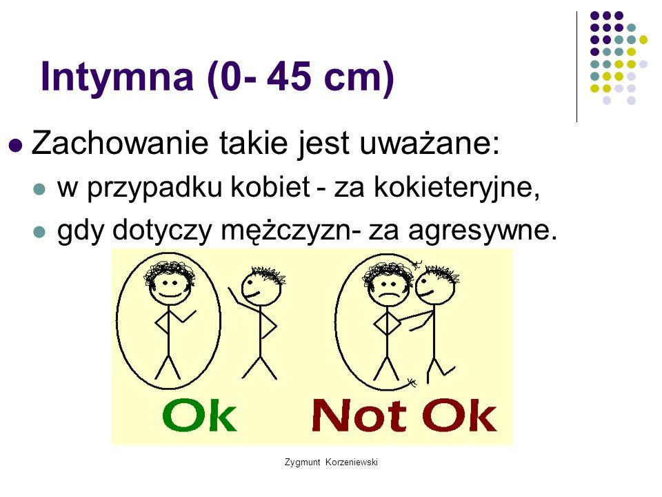 Zygmunt Korzeniewski Intymna (0- 45 cm) Zachowanie takie jest uważane: w przypadku kobiet - za kokieteryjne, gdy dotyczy mężczyzn- za agresywne.