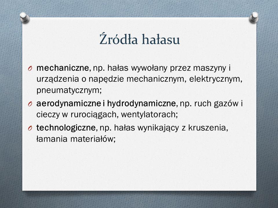 Źródła hałasu O mechaniczne, np. hałas wywołany przez maszyny i urządzenia o napędzie mechanicznym, elektrycznym, pneumatycznym; O aerodynamiczne i hy