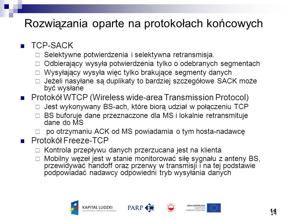 14 Rozwiązania oparte na protokołach końcowych TCP-SACK  Selektywne potwierdzenia i selektywna retransmisja.