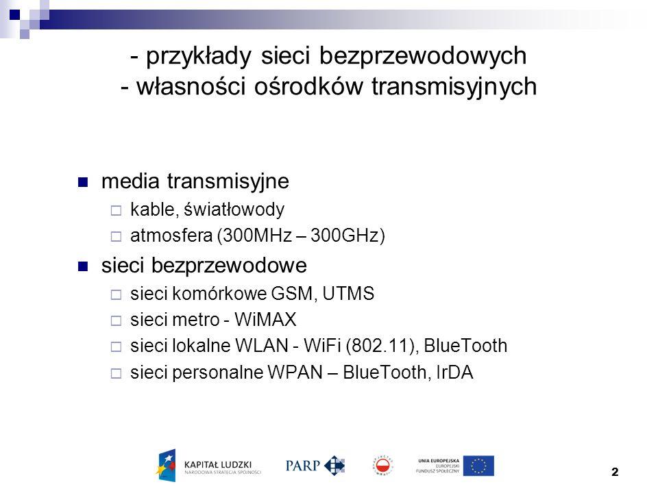 2 - przykłady sieci bezprzewodowych - własności ośrodków transmisyjnych media transmisyjne  kable, światłowody  atmosfera (300MHz – 300GHz) sieci bezprzewodowe  sieci komórkowe GSM, UTMS  sieci metro - WiMAX  sieci lokalne WLAN - WiFi (802.11), BlueTooth  sieci personalne WPAN – BlueTooth, IrDA