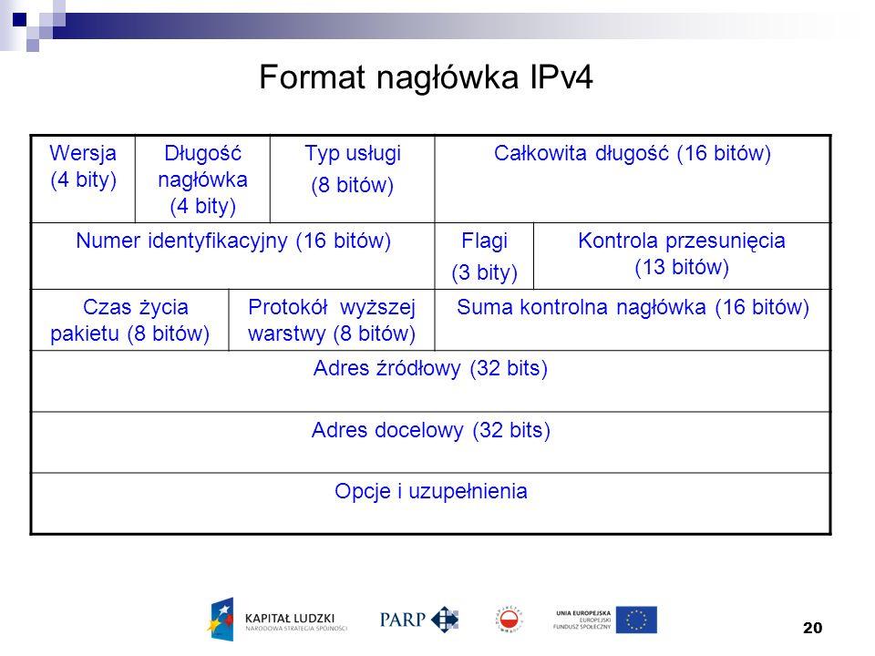 20 Format nagłówka IPv4 Wersja (4 bity) Długość nagłówka (4 bity) Typ usługi (8 bitów) Całkowita długość (16 bitów) Numer identyfikacyjny (16 bitów)Flagi (3 bity) Kontrola przesunięcia (13 bitów) Czas życia pakietu (8 bitów) Protokół wyższej warstwy (8 bitów) Suma kontrolna nagłówka (16 bitów) Adres źródłowy (32 bits) Adres docelowy (32 bits) Opcje i uzupełnienia