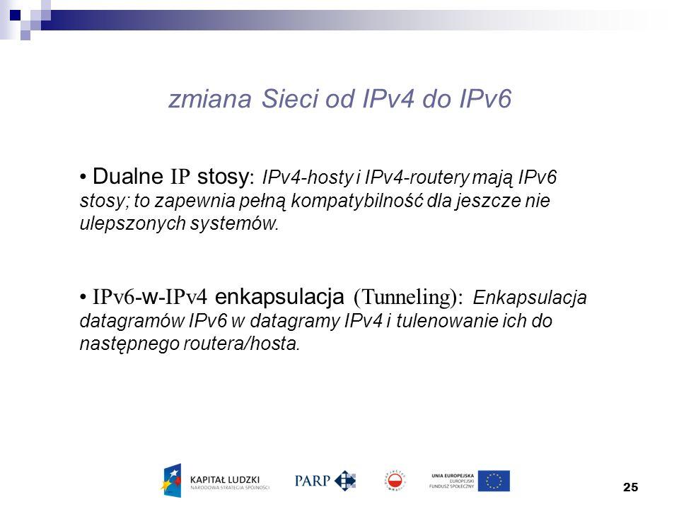 25 zmiana Sieci od IPv4 do IPv6 Dualne IP stosy : IPv4-hosty i IPv4-routery mają IPv6 stosy; to zapewnia pełną kompatybilność dla jeszcze nie ulepszonych systemów.