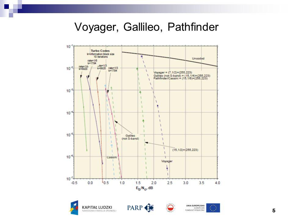 5 Voyager, Gallileo, Pathfinder