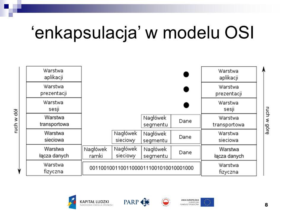 8 'enkapsulacja' w modelu OSI