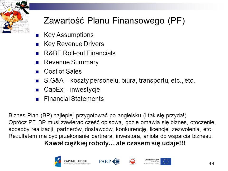 11 Zawartość Planu Finansowego (PF) Key Assumptions Key Revenue Drivers R&BE Roll-out Financials Revenue Summary Cost of Sales S,G&A – koszty personelu, biura, transportu, etc., etc.
