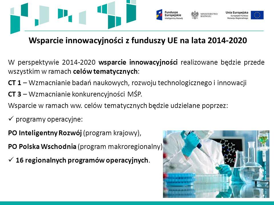 Wsparcie innowacyjności w latach 2014-2020 Co chcemy osiągnąć.