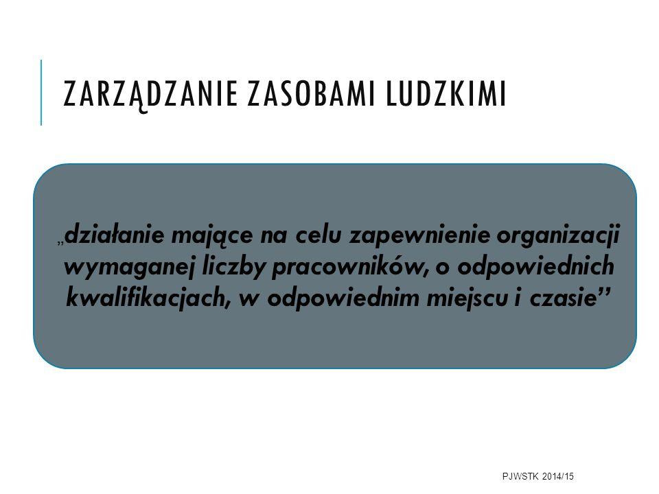 """ZARZĄDZANIE ZASOBAMI LUDZKIMI """" działanie mające na celu zapewnienie organizacji wymaganej liczby pracowników, o odpowiednich kwalifikacjach, w odpowiednim miejscu i czasie PJWSTK 2014/15"""