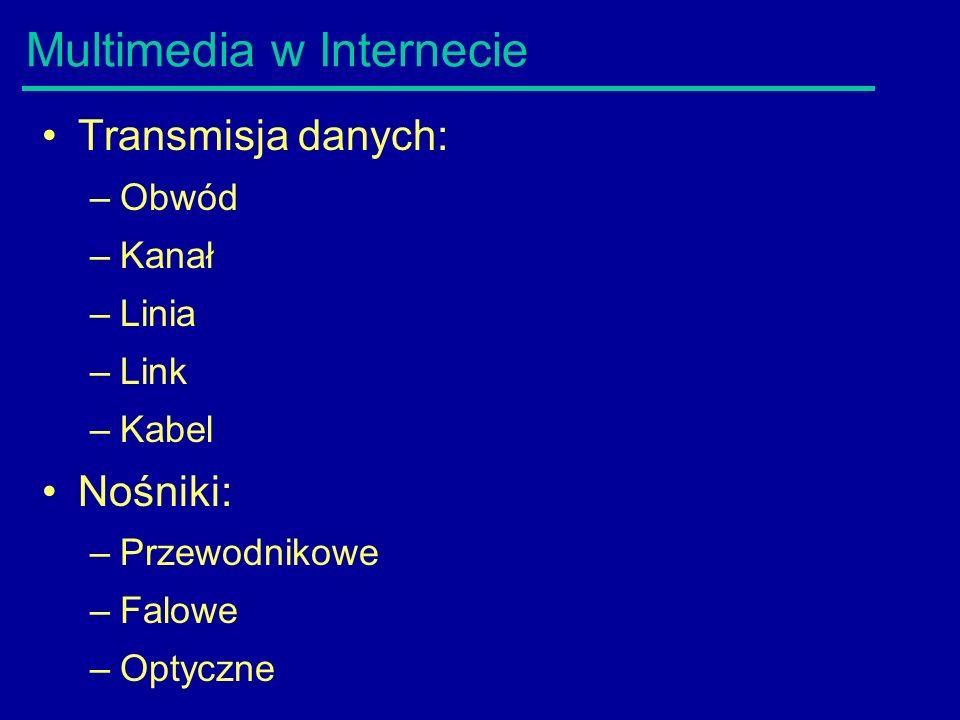 Multimedia w Internecie Transmisja danych: –Obwód –Kanał –Linia –Link –Kabel Nośniki: –Przewodnikowe –Falowe –Optyczne