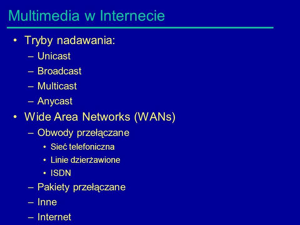 Multimedia w Internecie Tryby nadawania: –Unicast –Broadcast –Multicast –Anycast Wide Area Networks (WANs) –Obwody przełączane Sieć telefoniczna Linie dzierżawione ISDN –Pakiety przełączane –Inne –Internet