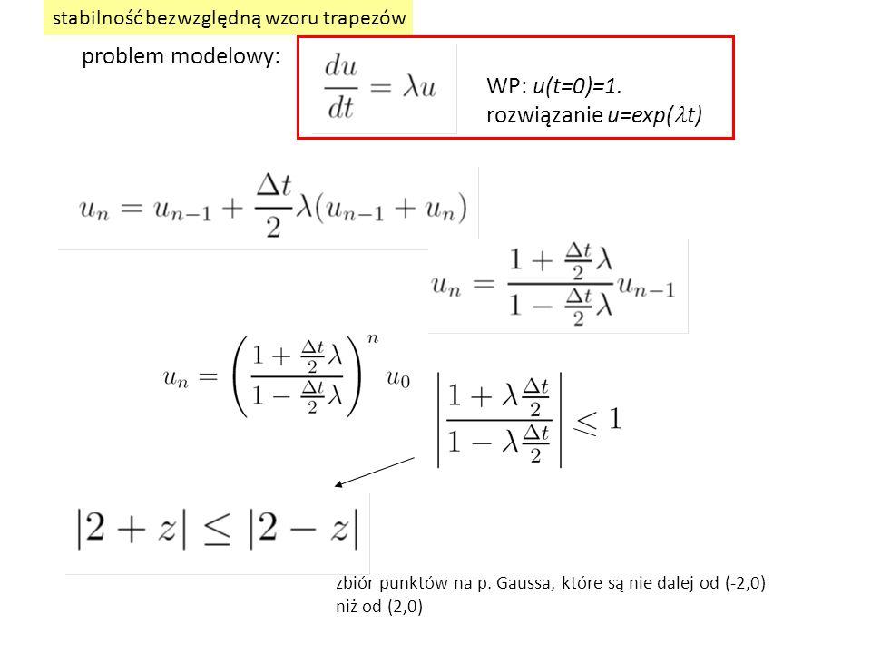 stabilność bezwzględną wzoru trapezów problem modelowy: WP: u(t=0)=1.