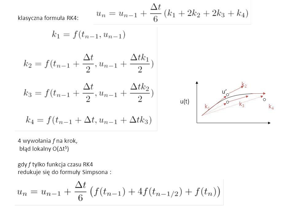 klasyczna formuła RK4: u(t) k1k1 k2k2 k3k3 k4k4 u' 4 wywołania f na krok, błąd lokalny O(  t 5 ) gdy f tylko funkcja czasu RK4 redukuje się do formuły Simpsona :
