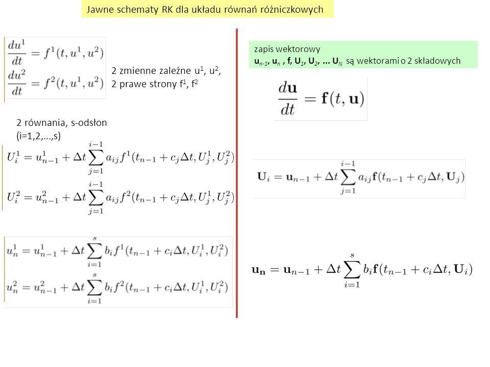 Jawne schematy RK dla układu równań różniczkowych 2 zmienne zależne u 1, u 2, 2 prawe strony f 1, f 2 2 równania, s-odsłon (i=1,2,...,s) zapis wektorowy u n-1, u n, f, U 1, U 2,...