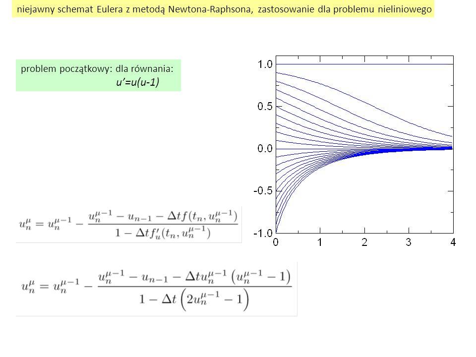 cztery parametry i trzy równania b 1 +b 2 =1 b 2 c=b 2 a=1/2- pozostaje swoboda w wyborze parametrów reguła punktu środkowego RK2 albo (przesunięty indeks) t u(t) tt [t,u(t)] dokładne [t+  t/2,y(t+  t/2)] 1) Szacujemy metodą Eulera punkt środkowy [t+  t/2,u(t+  t/2)] korzystając z f(t,u) w lewym końcu przedziału 2) Wykorzystujemy wartość f w tym punkcie do wyliczenia zmiany y na całym przedziale  t dwa zastosowania jawnego schematu Eulera b 1 =0, b 2 =1, c=1/2, a =1/2 oszacowanie wstępne w punkcie pośrednim (błąd lokalny rzędu drugiego) oszacowanie docelowe (błąd lokalny oszacowania: rzędu trzeciego)