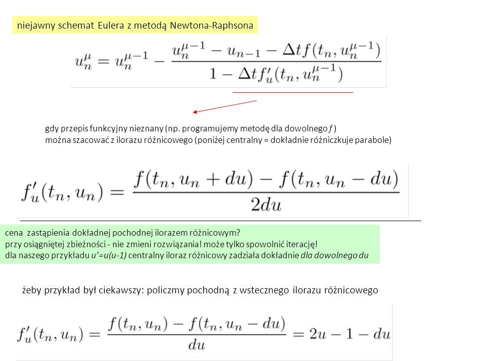 0.80000 0.78312 0.78301 0.78300 dokładna pochodna 0.80000 0.78297 0.78300 0.78300 u'=f(u)=u(u-1) metoda Newtona dla pochodnej f liczonej numerycznie w każdej iteracji: u(0)=0.8, pierwszy krok t=  t: iloraz wsteczny du=u/10 iloraz wsteczny du=u/2 0.80000 0.78367 0.78303 0.78301 0.78300 numeryczne liczenie pochodnych w każdej iteracji może być kosztowne przybliżenie w liczeniu pochodnej nie zmienia wyniku do którego iteracja zbiega bo: x n+1 =x n -F(x n )/F'(x n ) nieco spowalnia iterację w praktyce można np.