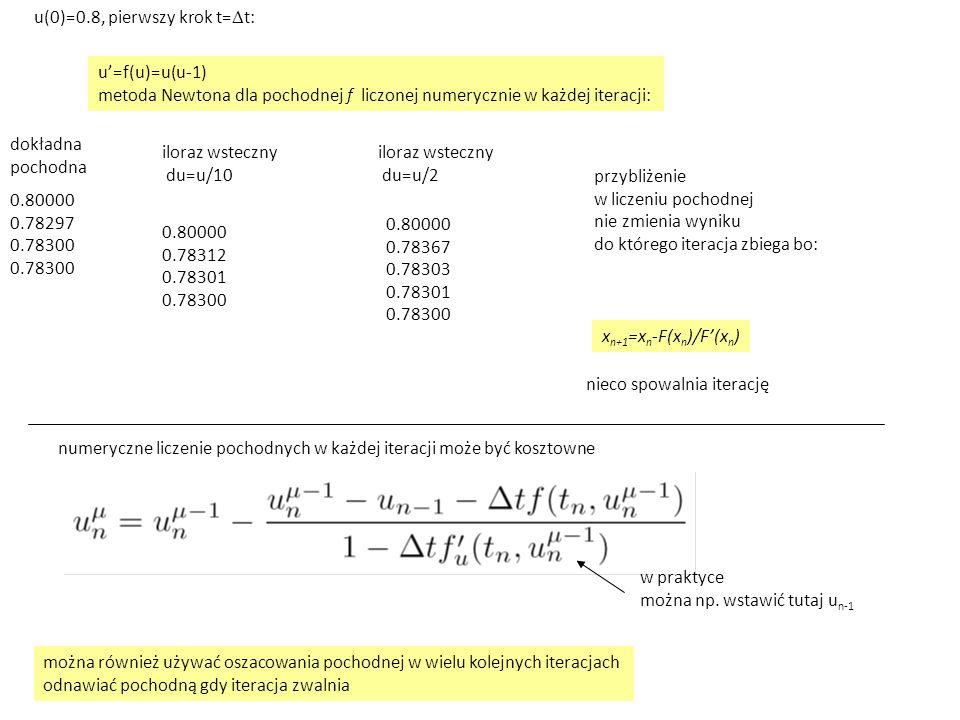 """Metody Rungego-Kutty, forma ogólna są to metody jednokrokowe, czyli można zapisać: metoda RK w s-odsłonach (stage) (unikamy słowa """"krok ) z wzory przedstawiane w formie tabel Butchera c A b"""